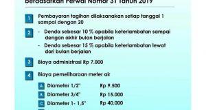 Ketentuan Tarif Air PDAM Kota Semarang 2019
